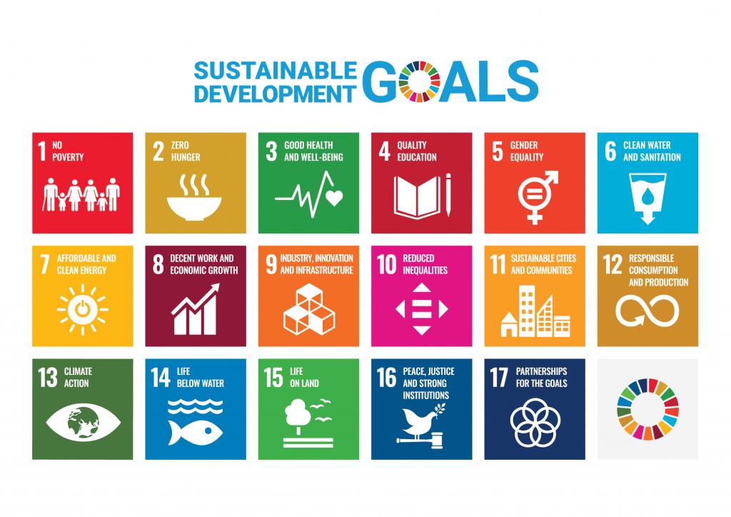 17 kestävän kehityksen tavoitetta YK:n yleiskokouksen 2015  hyväksyminä.