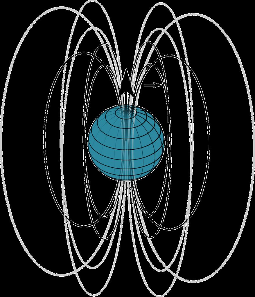 Maapallolla on magneettikenttä
